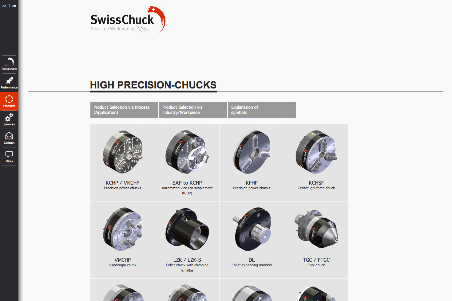 Bild 3 vom SwissChuck AG Webseite